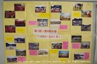 東北地区ラクロス25周年記念式典